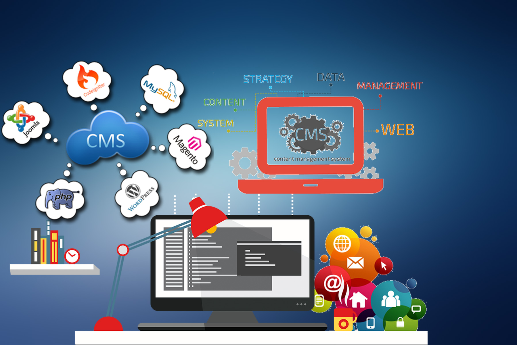 CMS web design in chennai, web design company in chennai